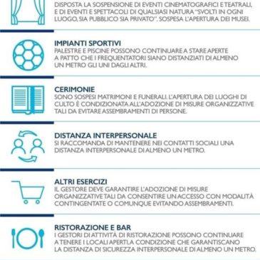 #CORONAVIRUS: ecco le regole per il contrasto valide fino al 3 Aprile